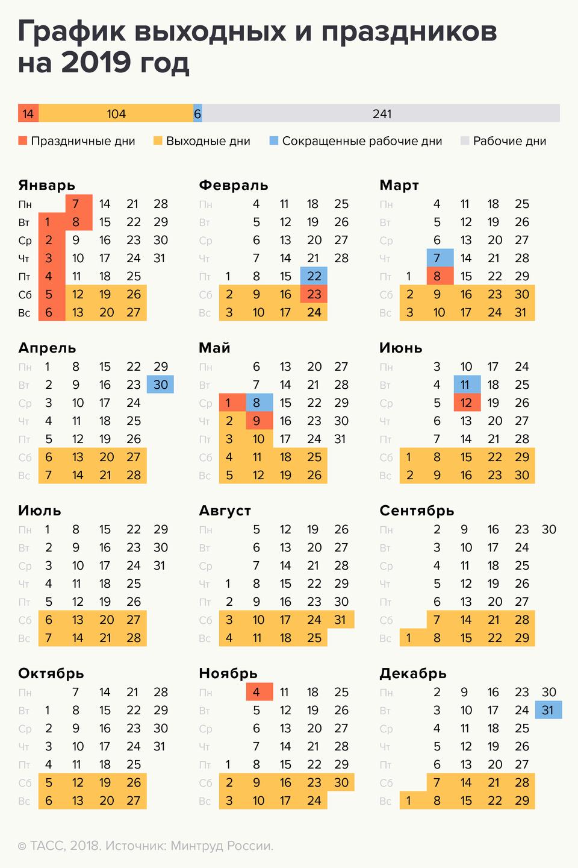 """Как отдыхаем в марте 2019 года"""""""