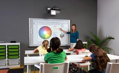 Преимущества интерактивной доски для педагога