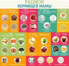 Что можно кушать кормящей маме ?