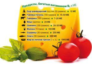 Как контролировать содержание витамина D в организме?