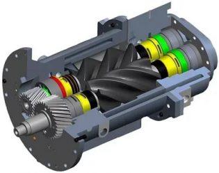 Как устроен винтовой компрессор?