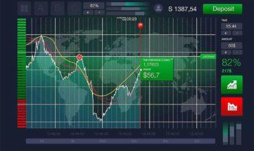 B-Options: одна из самых первых расширенных платформ для осуществления надёжной торговли бинарных опционов
